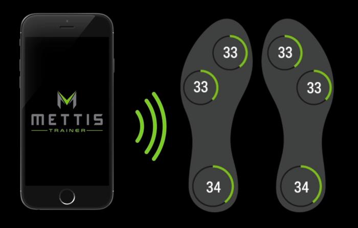 Mettis Trainer App and Insert